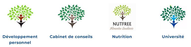 exemples de logos identiques issus des banques d'images représentant des activités différentes